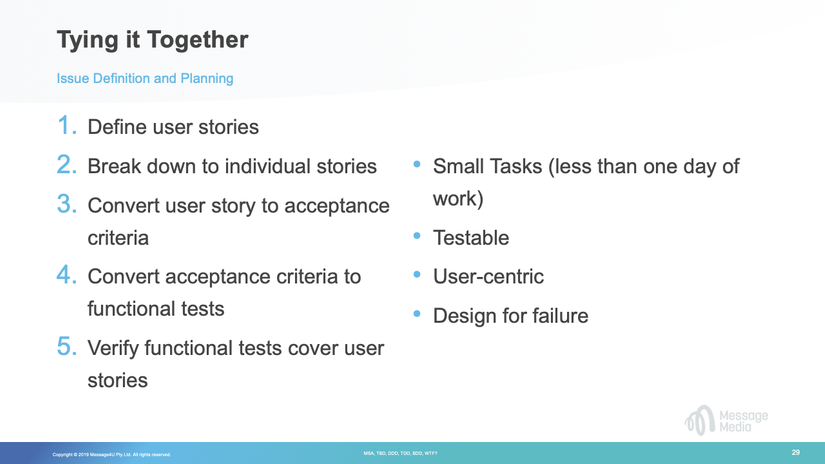 Together - Issue Definition and Planning slide